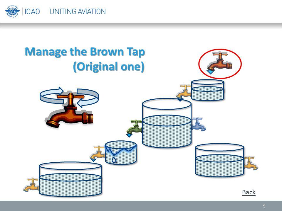 9 Manage the Brown Tap (Original one) (Original one) Back