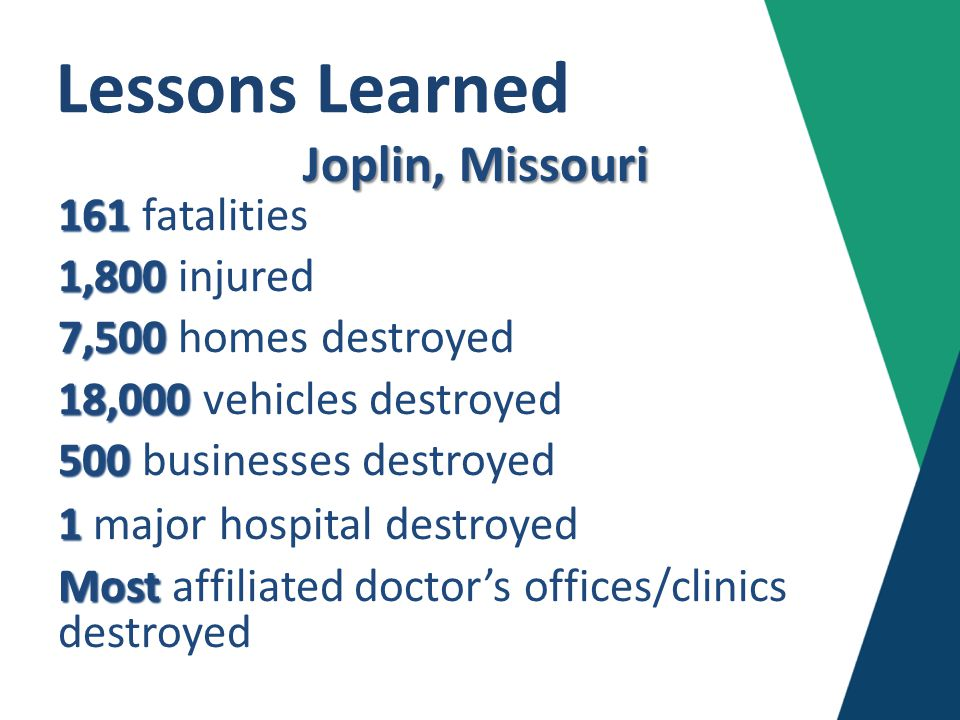 Lessons Learned Joplin, Missouri 161 161 fatalities 1,800 1,800 injured 7,500 7,500 homes destroyed 18,000 18,000 vehicles destroyed 500 500 businesses destroyed 1 1 major hospital destroyed Most Most affiliated doctor's offices/clinics destroyed