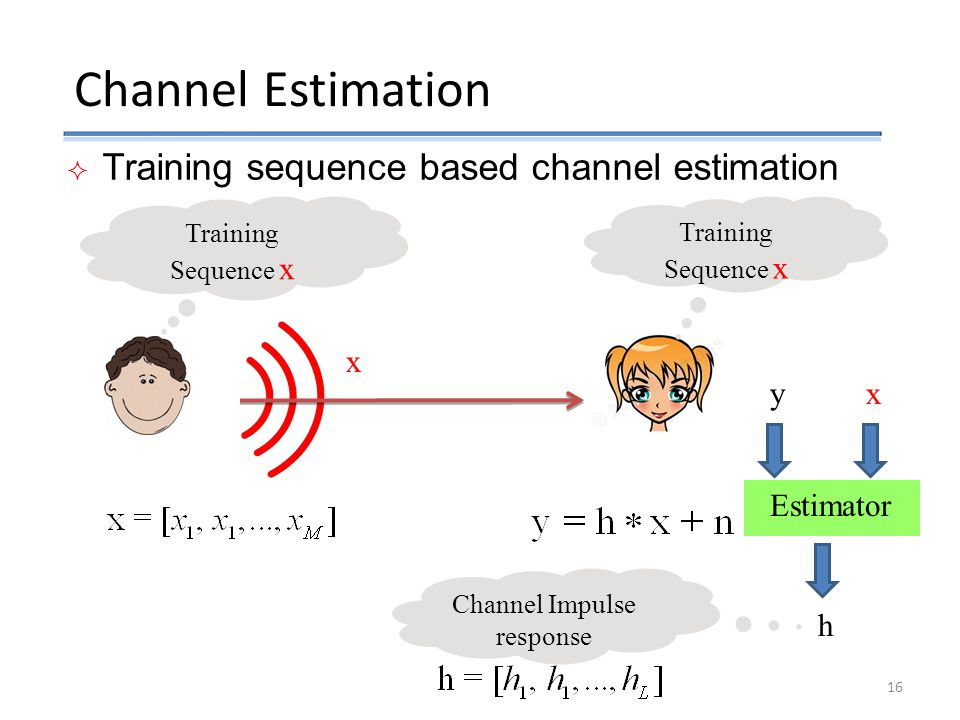  Training sequence based channel estimation Channel Estimation Training Sequence x x y Estimator x h Training Sequence x Channel Impulse response 16