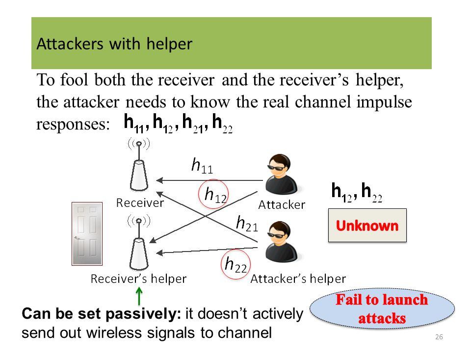 Attackers with helper Can be set passively: it doesn't actively send out wireless signals to channel To fool both the receiver and the receiver's helper, the attacker needs to know the real channel impulse responses: 26