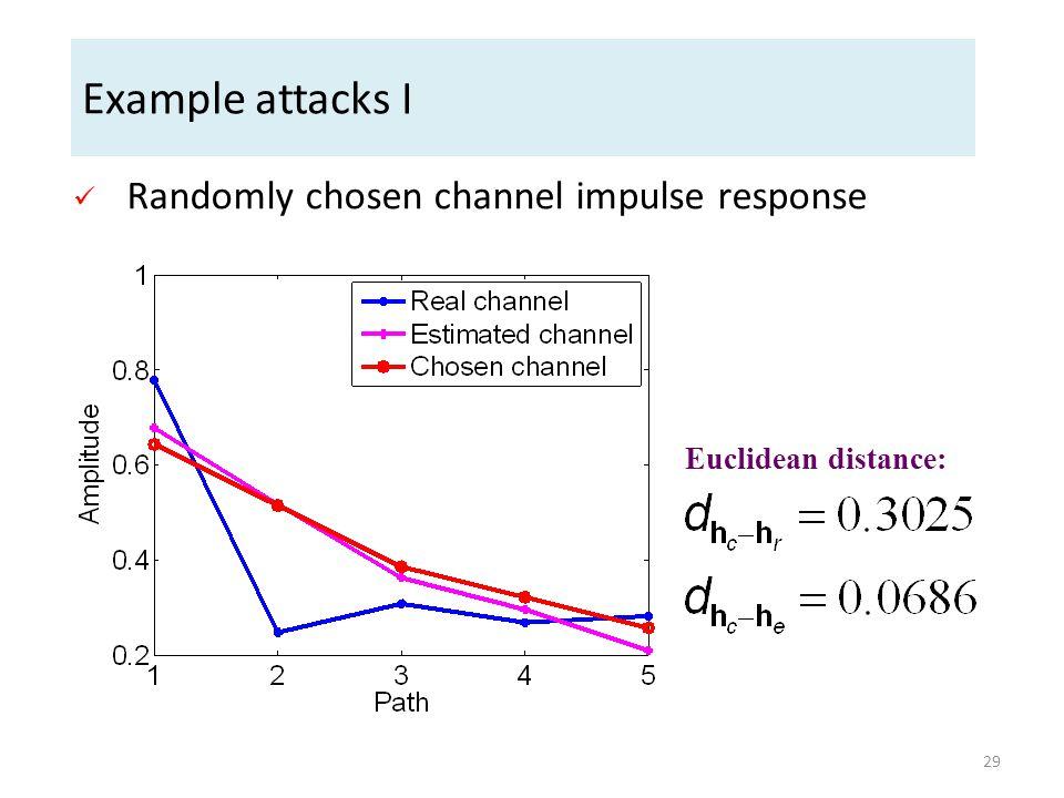 Example attacks I Randomly chosen channel impulse response Euclidean distance: 29