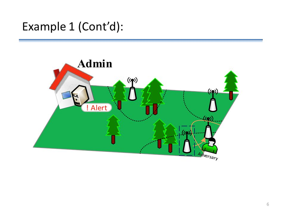 Channel Estimation (Cont'd) – Rewrite the received symbols A Toeplitz matrix  Least-square (LS) estimator 17