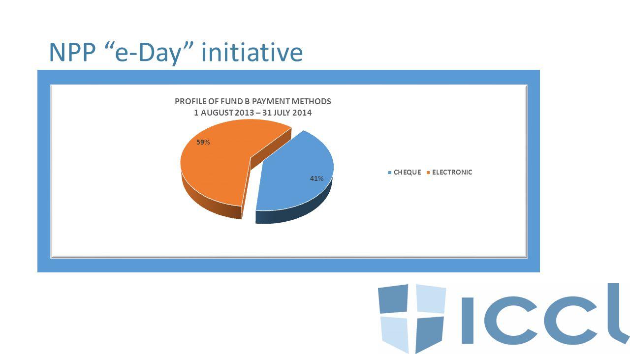 NPP e-Day initiative