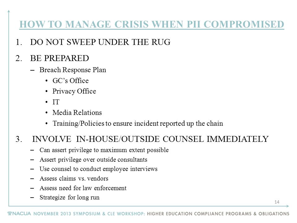 HOW TO MANAGE CRISIS WHEN PII COMPROMISED 1.DO NOT SWEEP UNDER THE RUG 2.BE PREPARED – Breach Response Plan GC's Office Privacy Office IT Media Relati