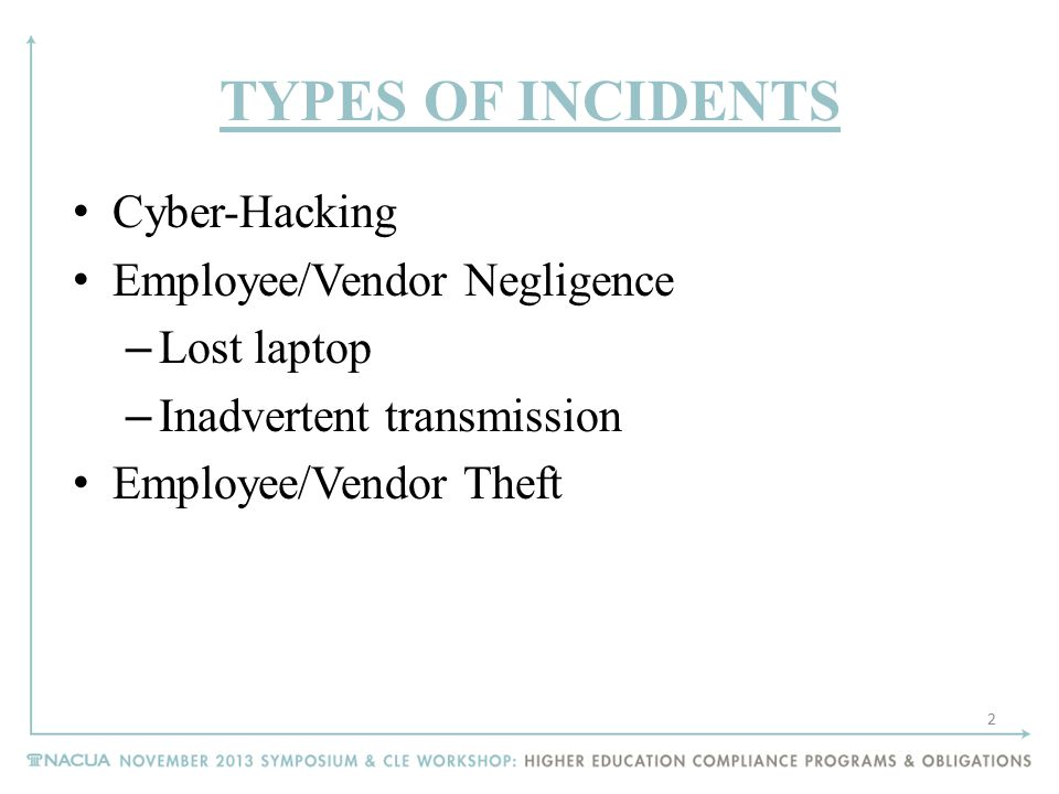 TYPES OF INCIDENTS Cyber-Hacking Employee/Vendor Negligence – Lost laptop – Inadvertent transmission Employee/Vendor Theft 2