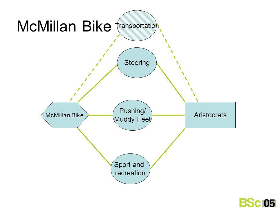 Aristocrats Pushing/ Muddy Feet Steering Sport and recreation Transportation McMillan Bike