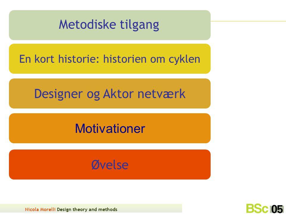Nicola Morelli Design theory and methods Metodiske tilgang En kort historie: historien om cyklen Designer og Aktor netværk Motivationer Øvelse