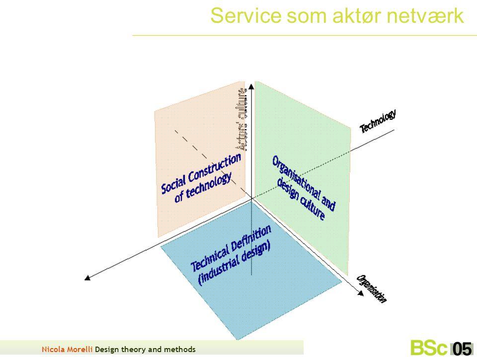 Nicola Morelli Design theory and methods Service som aktør netværk