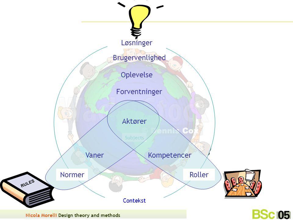 Nicola Morelli Design theory and methods Subjects Oplevelse Brugervenlighed Løsninger Forventninger Aktører NormerRoller VanerKompetencer Contekst