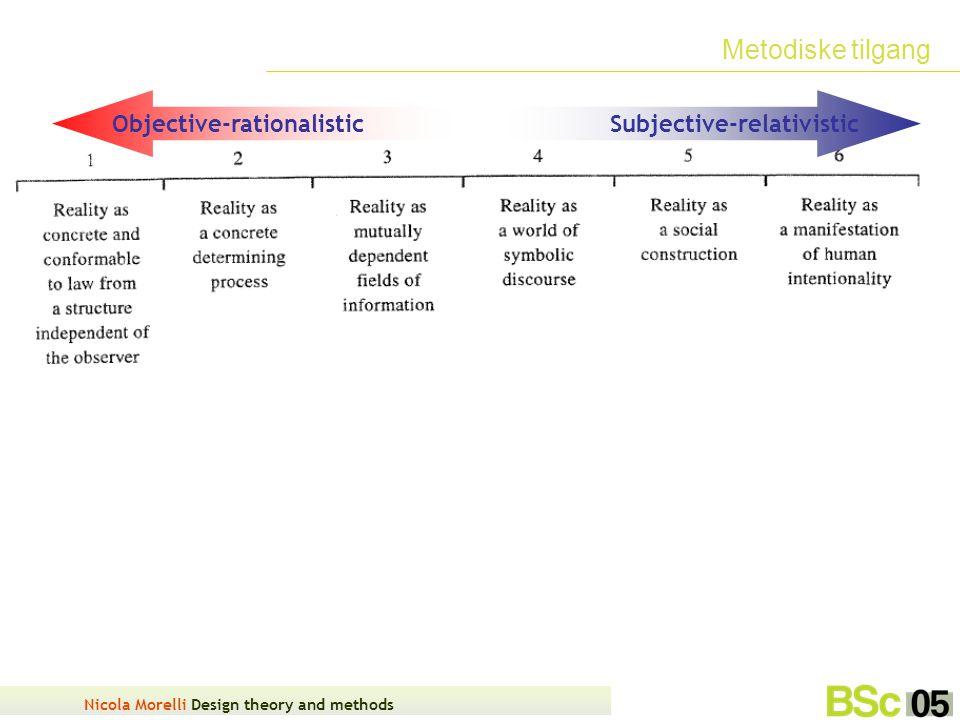 Nicola Morelli Design theory and methods Metodiske tilgang Subjective-relativistic Objective-rationalistic