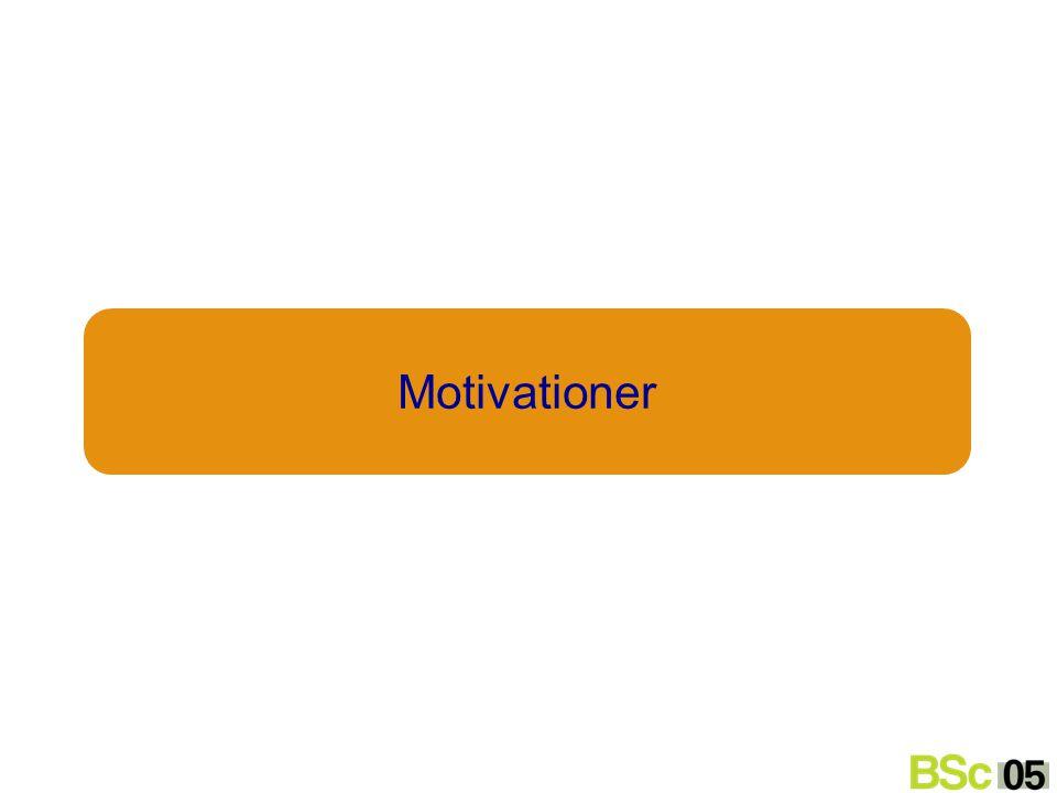 Motivationer