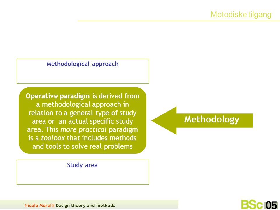 Nicola Morelli Design theory and methods Operative paradigm is derived from a methodological approach in relation to a general type of study area or an actual specific study area.