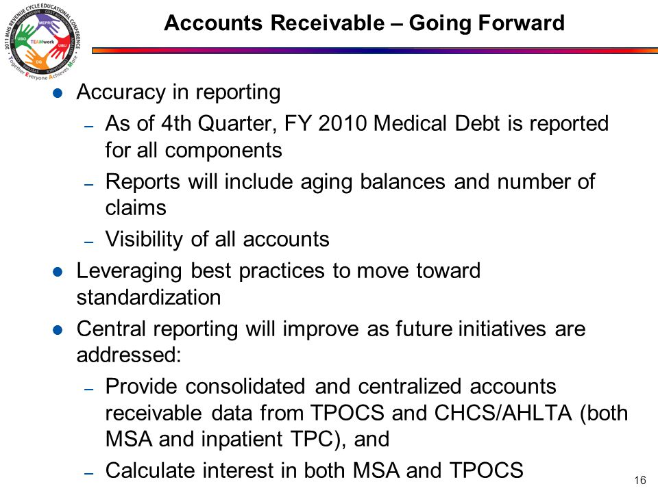 Accounts Receivable – Going Forward Accuracy in reporting – As of 4th Quarter, FY 2010 Medical Debt is reported for all components – Reports will incl
