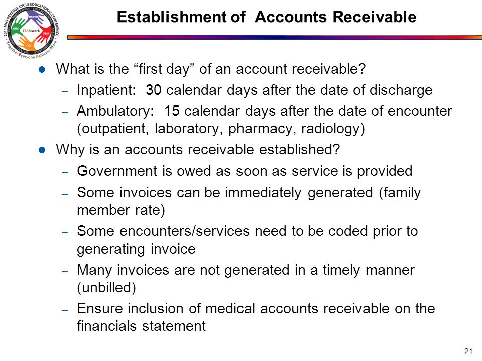 """Establishment of Accounts Receivable What is the """"first day"""" of an account receivable? – Inpatient: 30 calendar days after the date of discharge – Amb"""