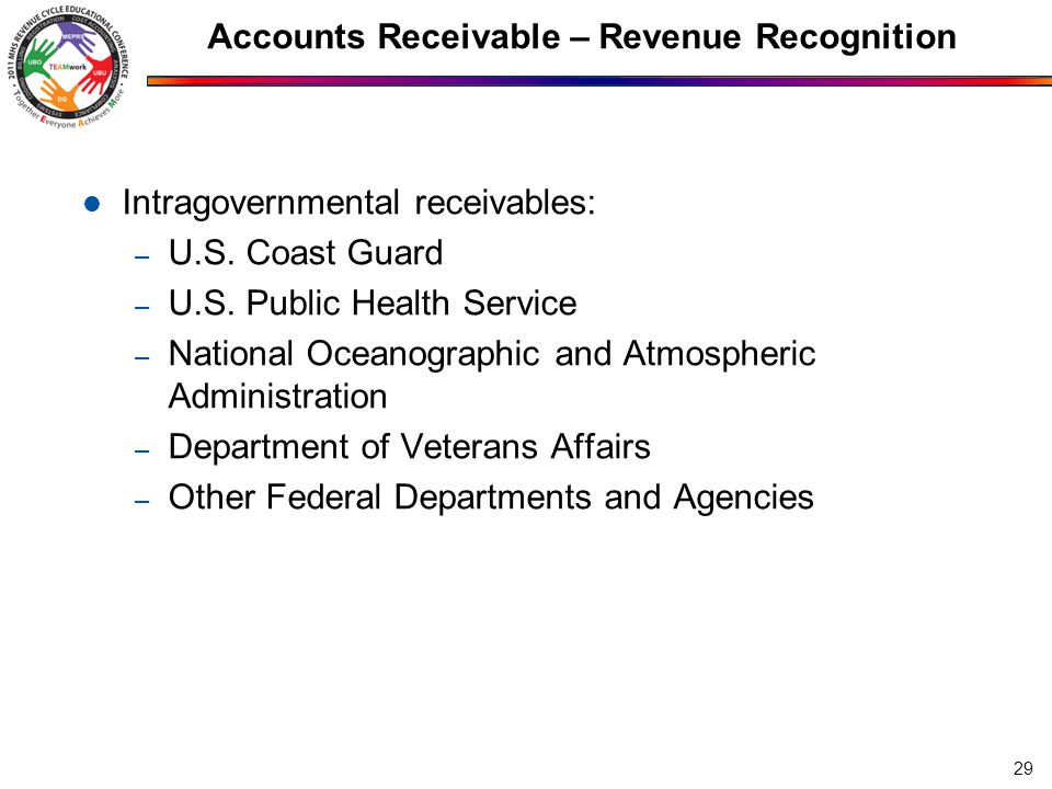 Accounts Receivable – Revenue Recognition Intragovernmental receivables: – U.S. Coast Guard – U.S. Public Health Service – National Oceanographic and