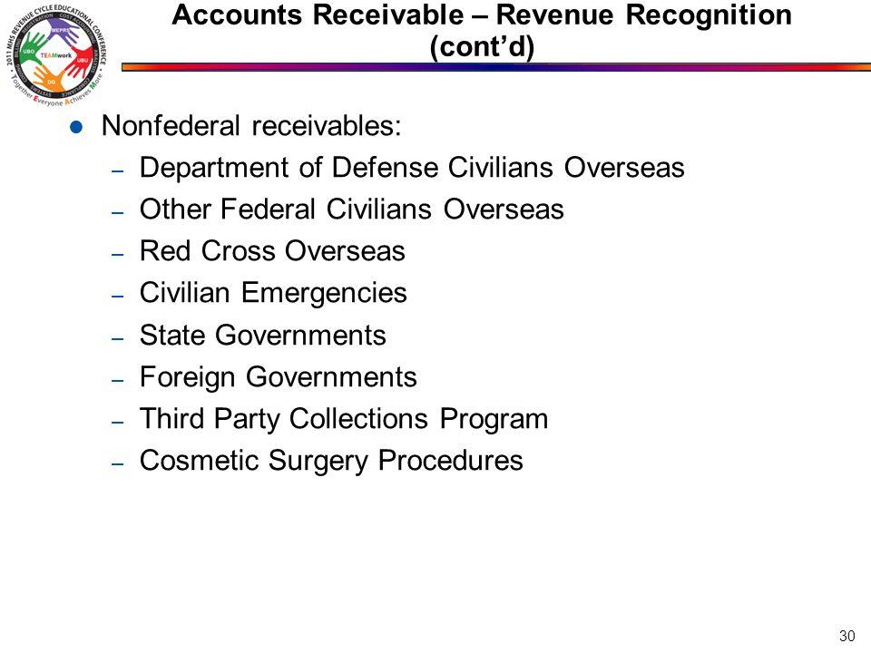 Accounts Receivable – Revenue Recognition (cont'd) Nonfederal receivables: – Department of Defense Civilians Overseas – Other Federal Civilians Overse