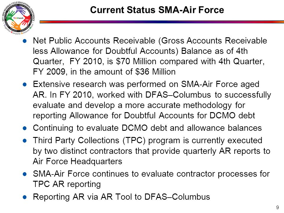 Current Status SMA-Air Force Net Public Accounts Receivable (Gross Accounts Receivable less Allowance for Doubtful Accounts) Balance as of 4th Quarter