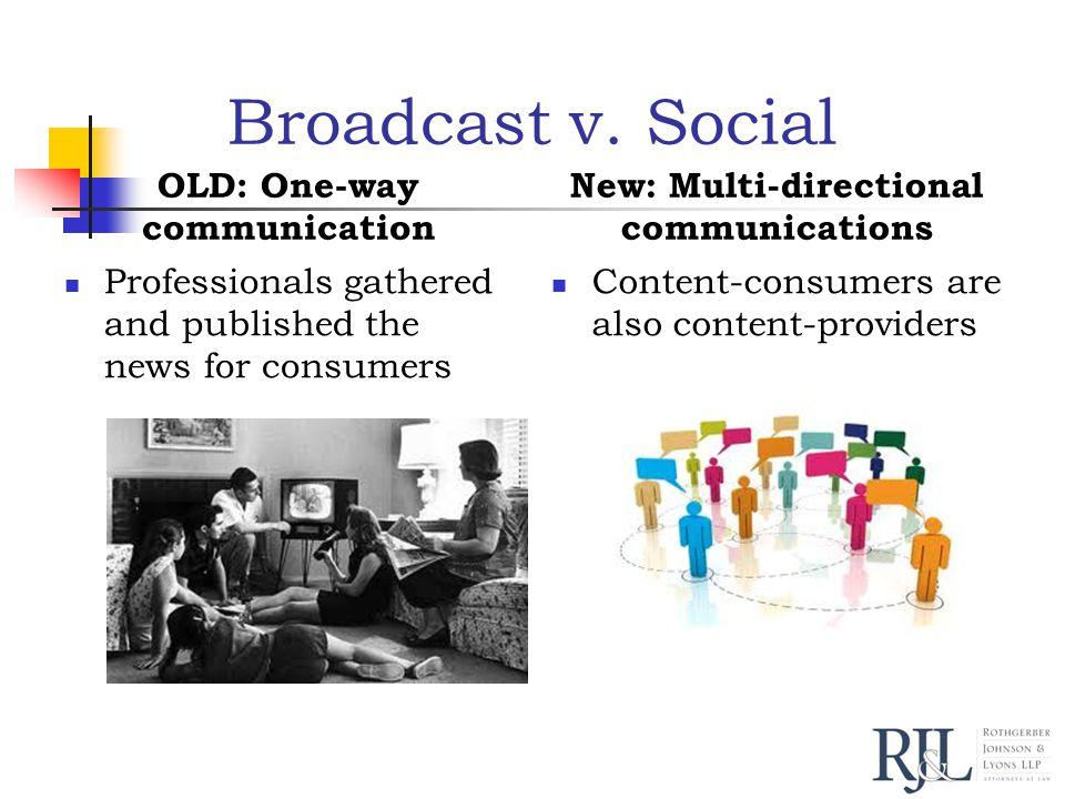 Types of Social Media Blog Micro-blog Web 2.0 Social Network