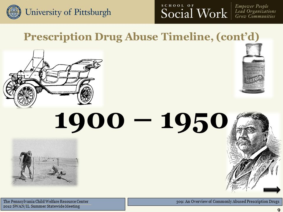 309: An Overview of Commonly Abused Prescription Drugs The Pennsylvania Child Welfare Resource Center 2012 SWAN/IL Summer Statewide Meeting 1950 – 2000 Prescription Drug Abuse Timeline, (cont'd) 10