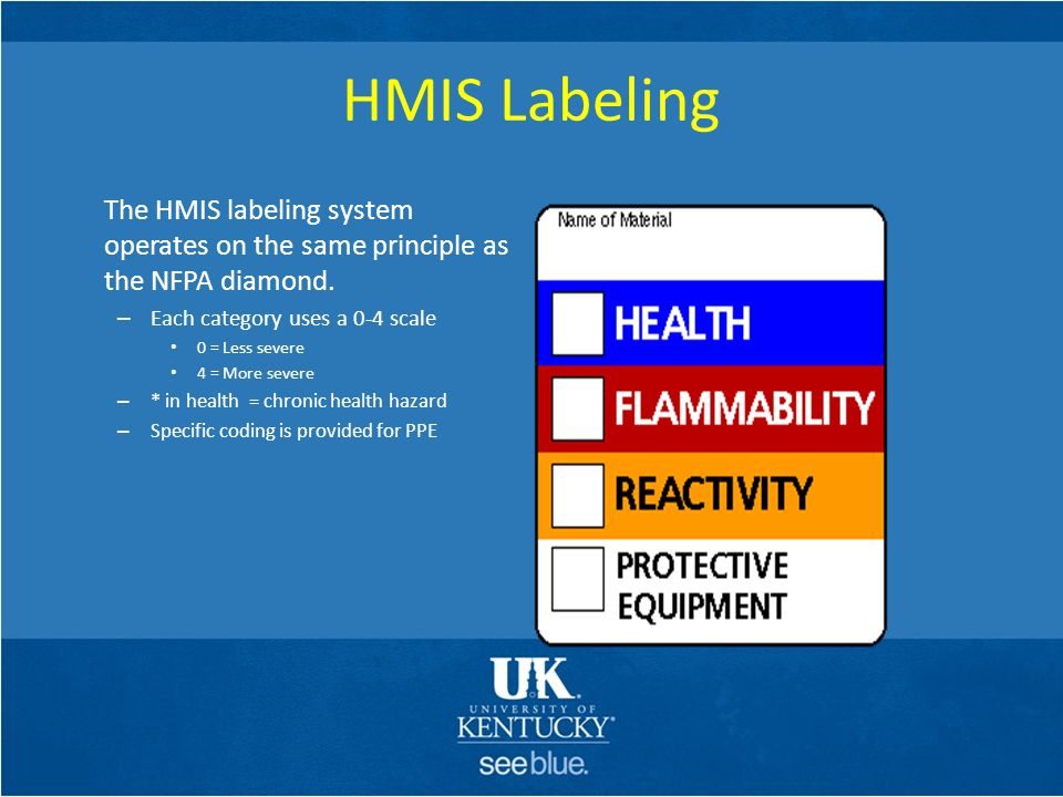 HMIS Labeling The HMIS labeling system operates on the same principle as the NFPA diamond. – Each category uses a 0-4 scale 0 = Less severe 4 = More s