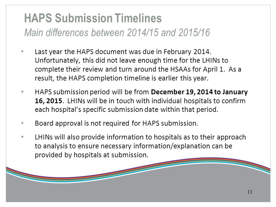 HAPS Submission Timelines Main differences between 2014/15 and 2015/16 Last year the HAPS document was due in February 2014. Unfortunately, this did n