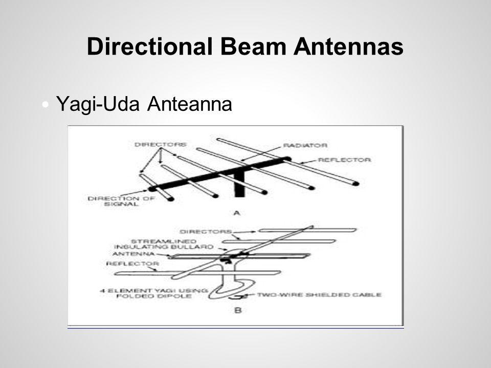 Directional Beam Antennas Yagi-Uda Anteanna