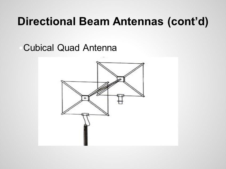 Directional Beam Antennas (cont'd) Cubical Quad Antenna