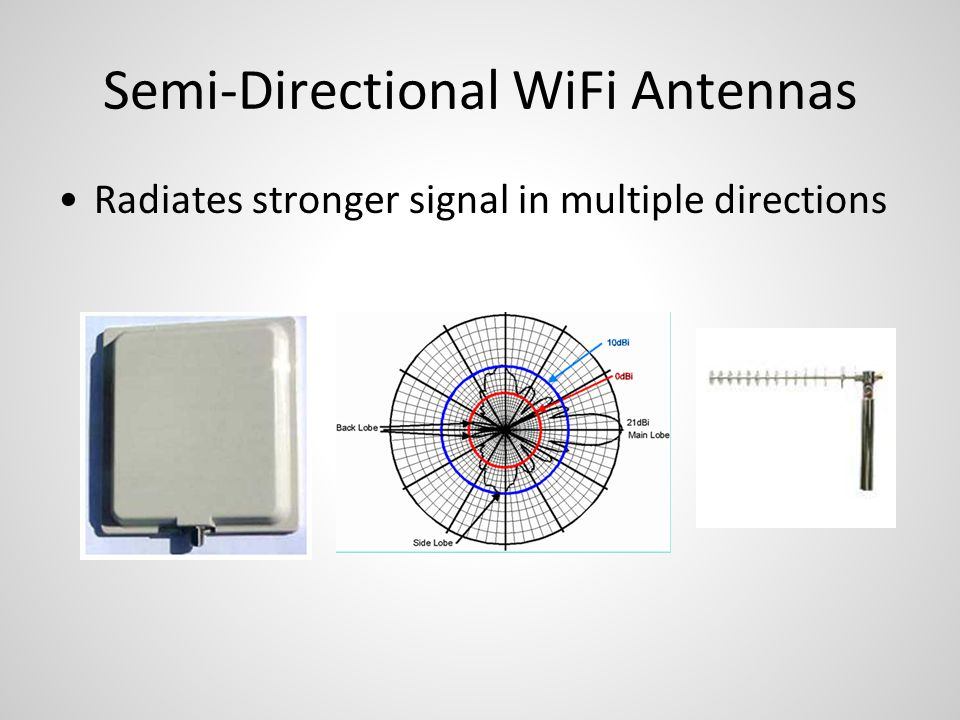 Semi-Directional WiFi Antennas Radiates stronger signal in multiple directions