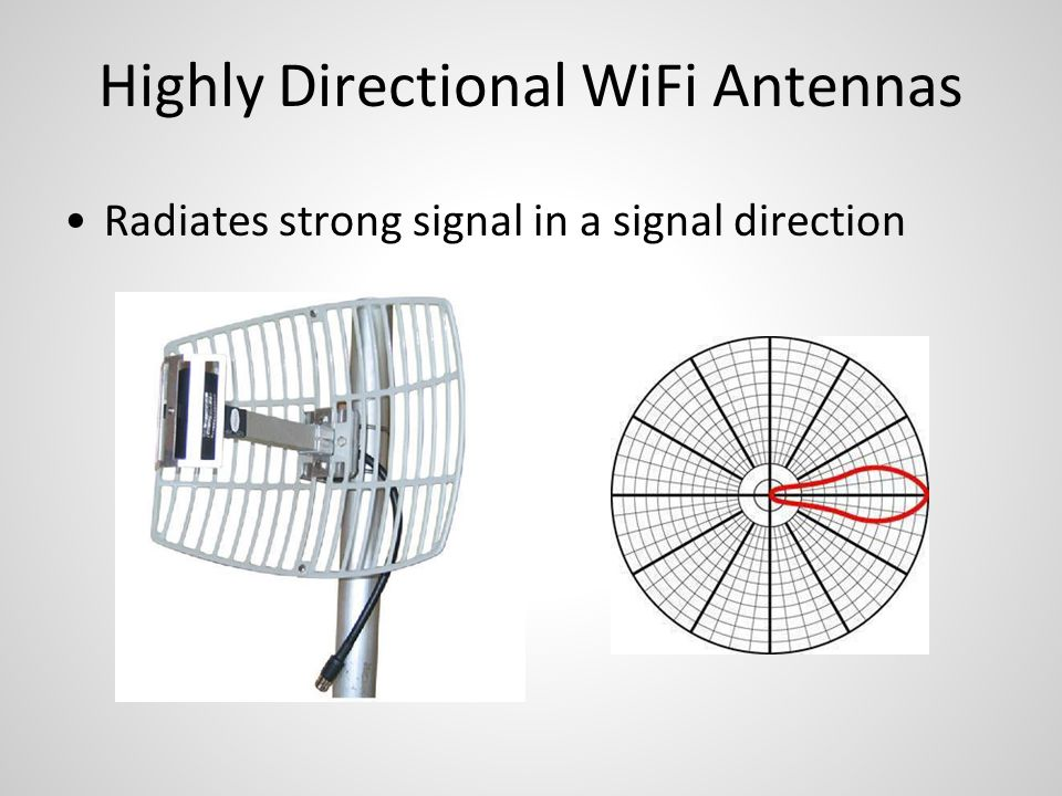 Highly Directional WiFi Antennas Radiates strong signal in a signal direction