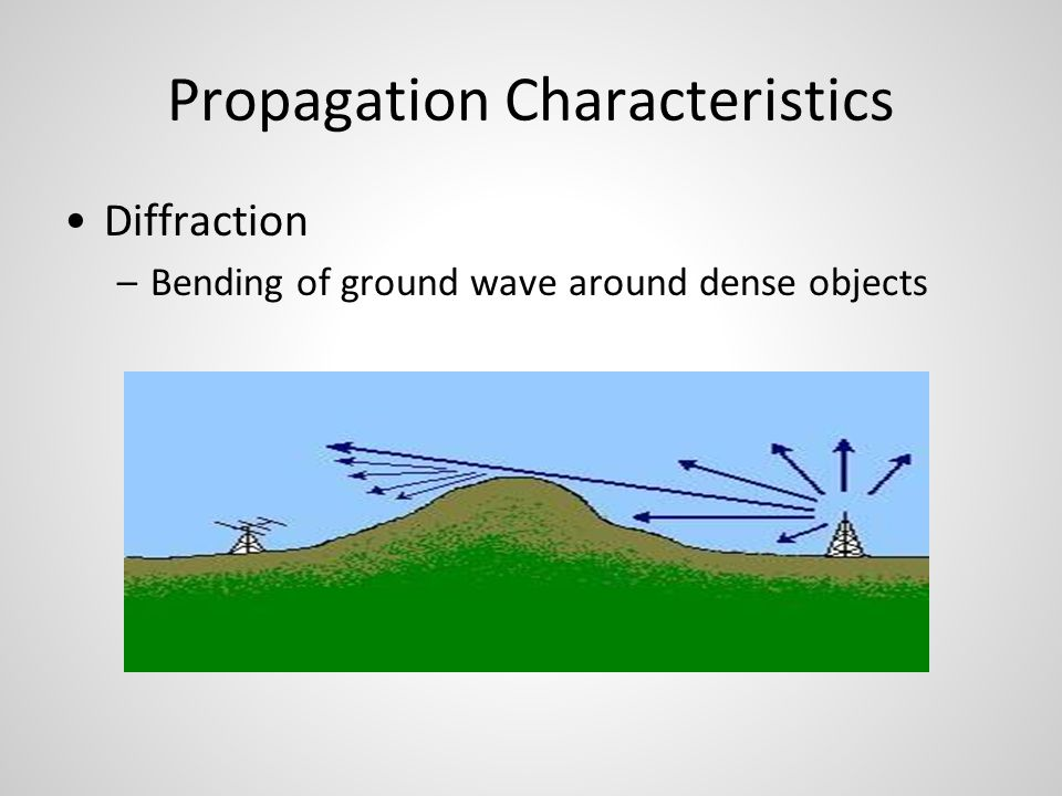 Propagation Characteristics Diffraction –Bending of ground wave around dense objects
