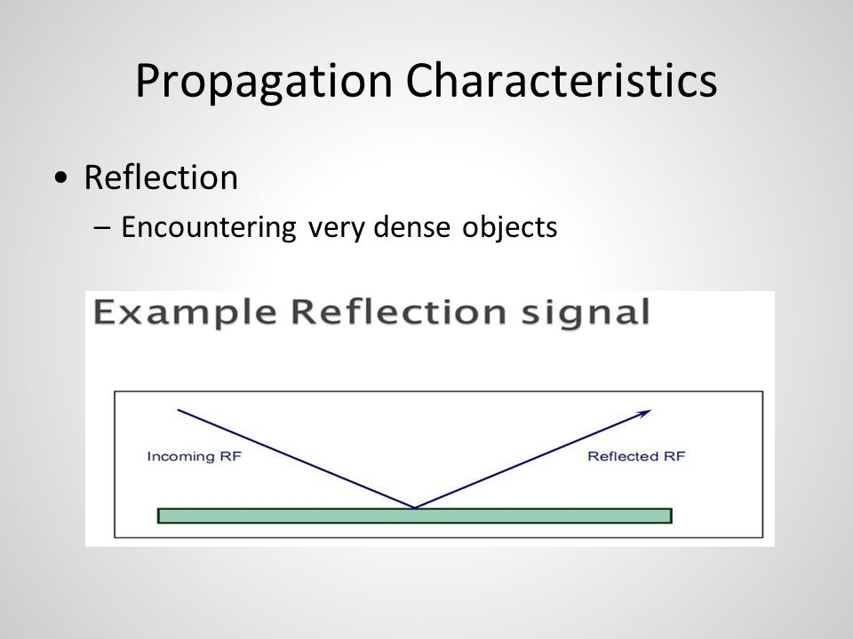 Propagation Characteristics Reflection –Encountering very dense objects