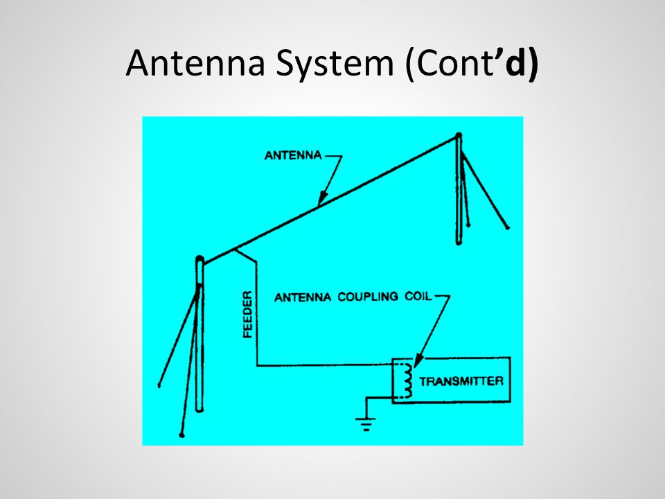 Antenna System (Cont'd)