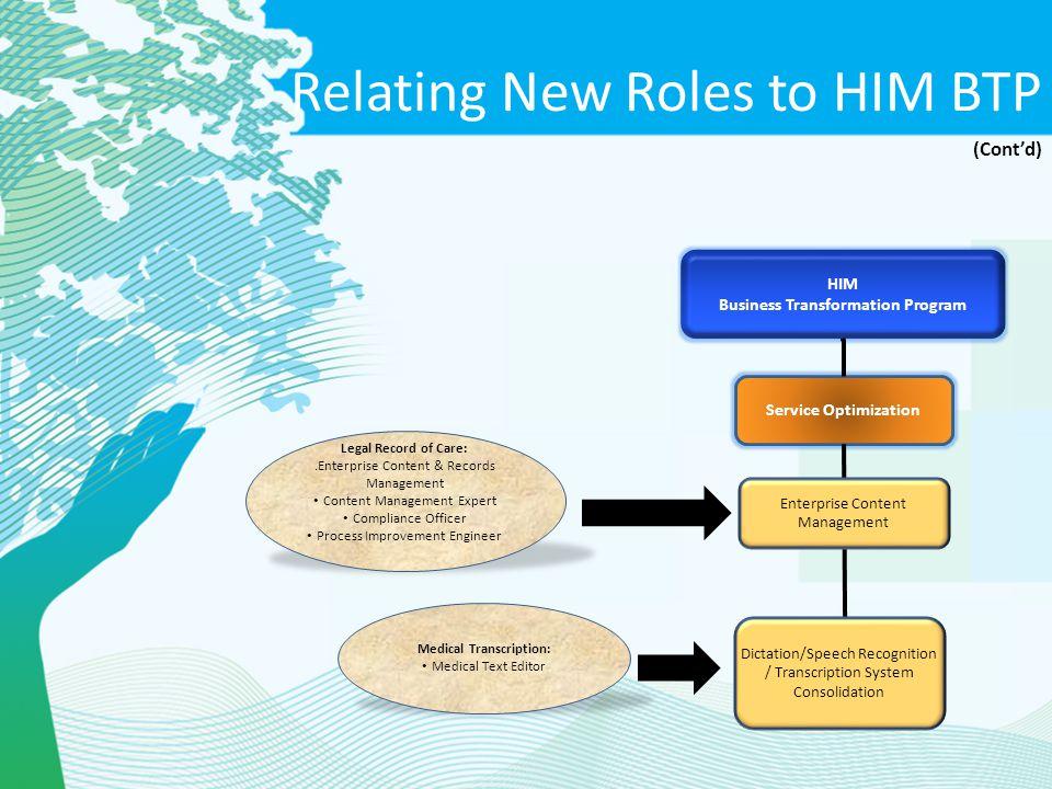 Relating New Roles to HIM BTP (Cont'd) Service Optimization HIM Business Transformation Program Enterprise Content Management Dictation/Speech Recogni