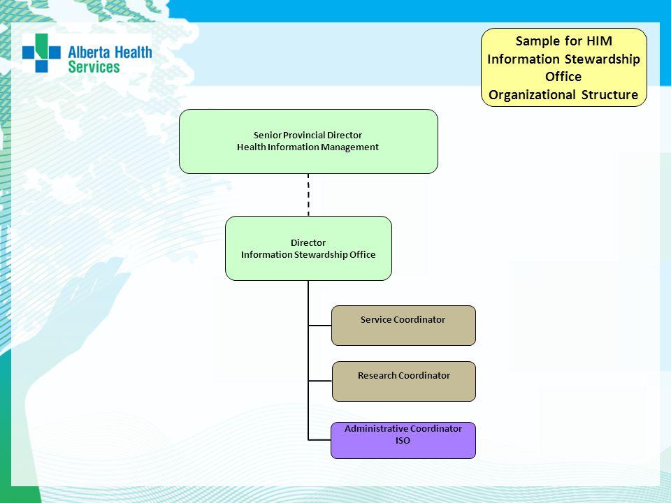 Sample for HIM Information Stewardship Office Organizational Structure Senior Provincial Director Health Information Management Director Information S