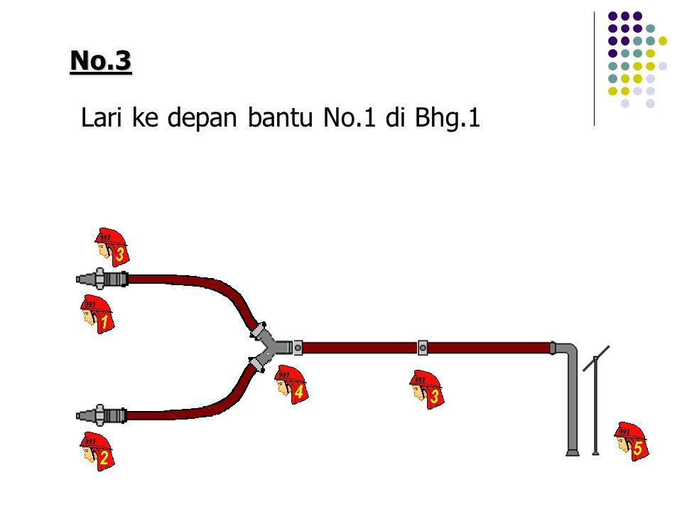 No.3 Lari ke depan bantu No.1 di Bhg.1