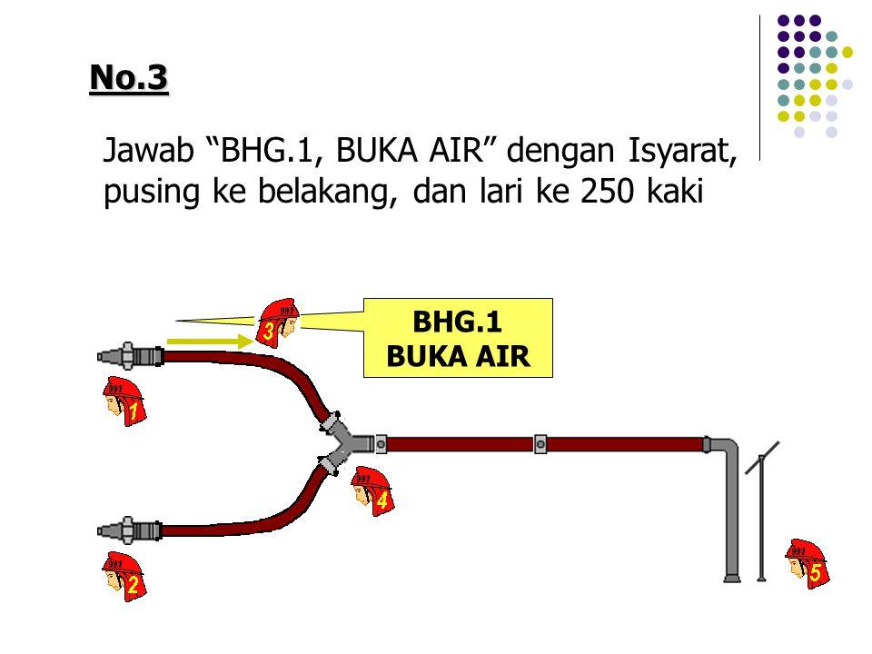 No.3 Jawab BHG.1, BUKA AIR dengan Isyarat, pusing ke belakang, dan lari ke 250 kaki BHG.1 BUKA AIR