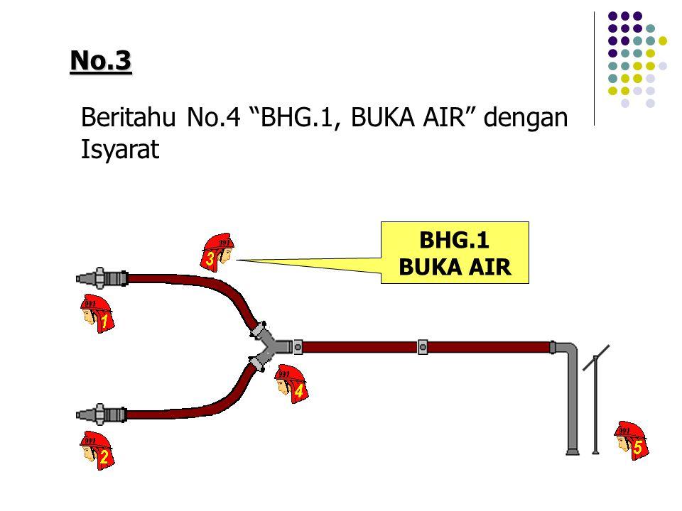 No.3 Beritahu No.4 BHG.1, BUKA AIR dengan Isyarat BHG.1 BUKA AIR