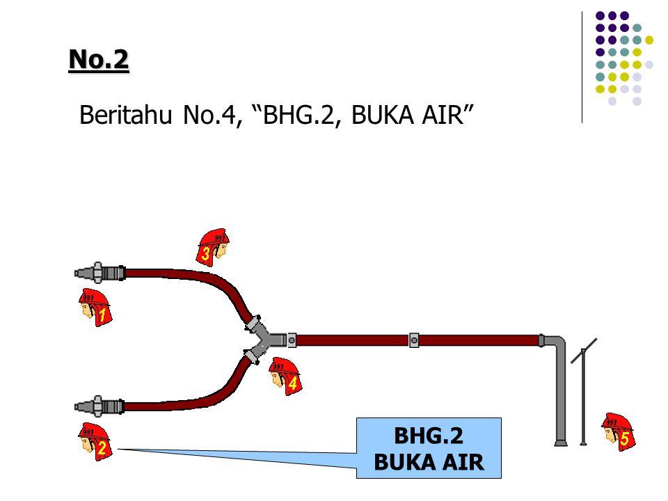 No.2 Beritahu No.4, BHG.2, BUKA AIR BHG.2 BUKA AIR