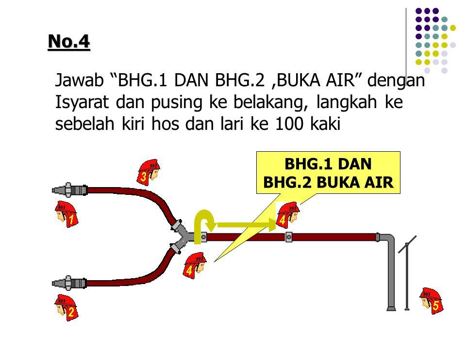 No.4 Jawab BHG.1 DAN BHG.2,BUKA AIR dengan Isyarat dan pusing ke belakang, langkah ke sebelah kiri hos dan lari ke 100 kaki BHG.1 DAN BHG.2 BUKA AIR