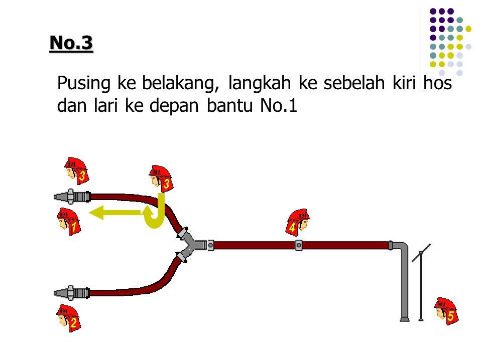 No.3 Pusing ke belakang, langkah ke sebelah kiri hos dan lari ke depan bantu No.1
