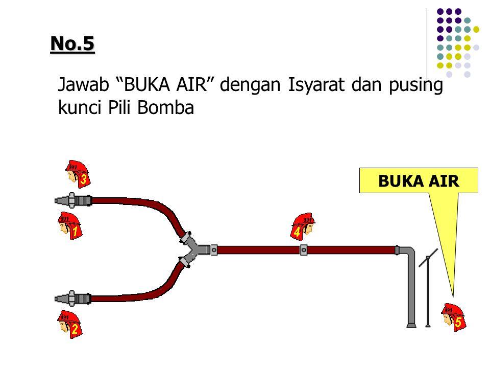 No.5 Jawab BUKA AIR dengan Isyarat dan pusing kunci Pili Bomba BUKA AIR