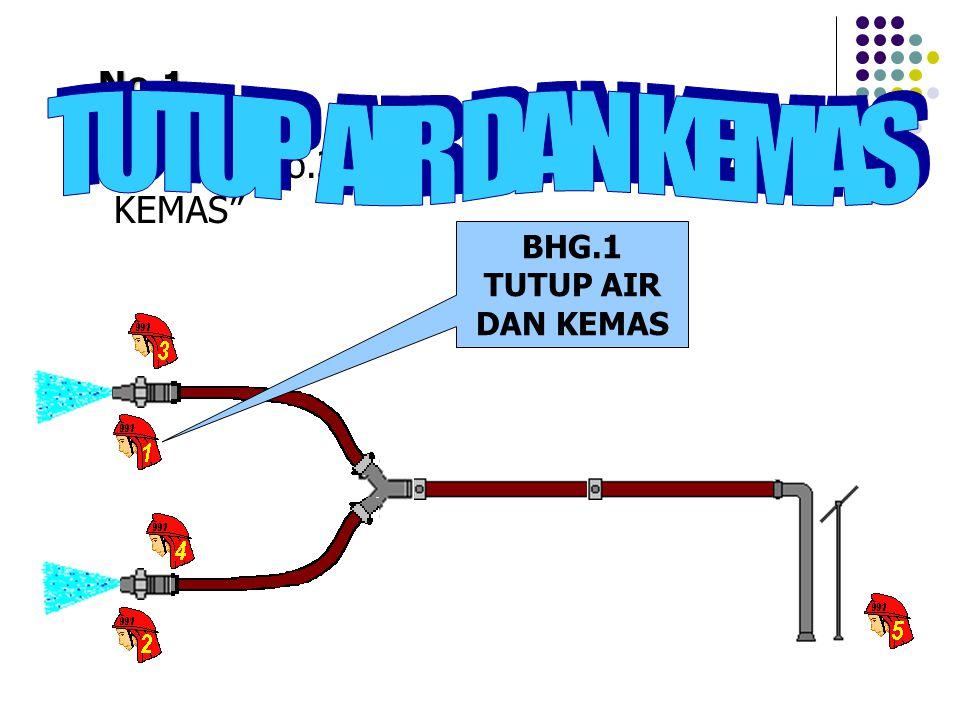 No.1 Perintah No.3, BHG.1, TUTUP AIR DAN KEMAS BHG.1 TUTUP AIR DAN KEMAS