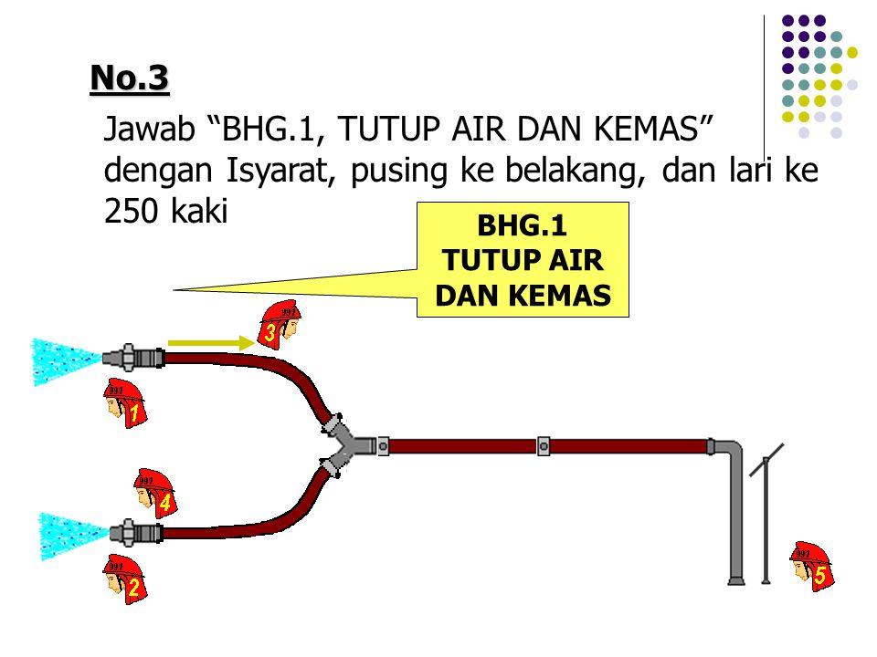 No.3 Jawab BHG.1, TUTUP AIR DAN KEMAS dengan Isyarat, pusing ke belakang, dan lari ke 250 kaki BHG.1 TUTUP AIR DAN KEMAS