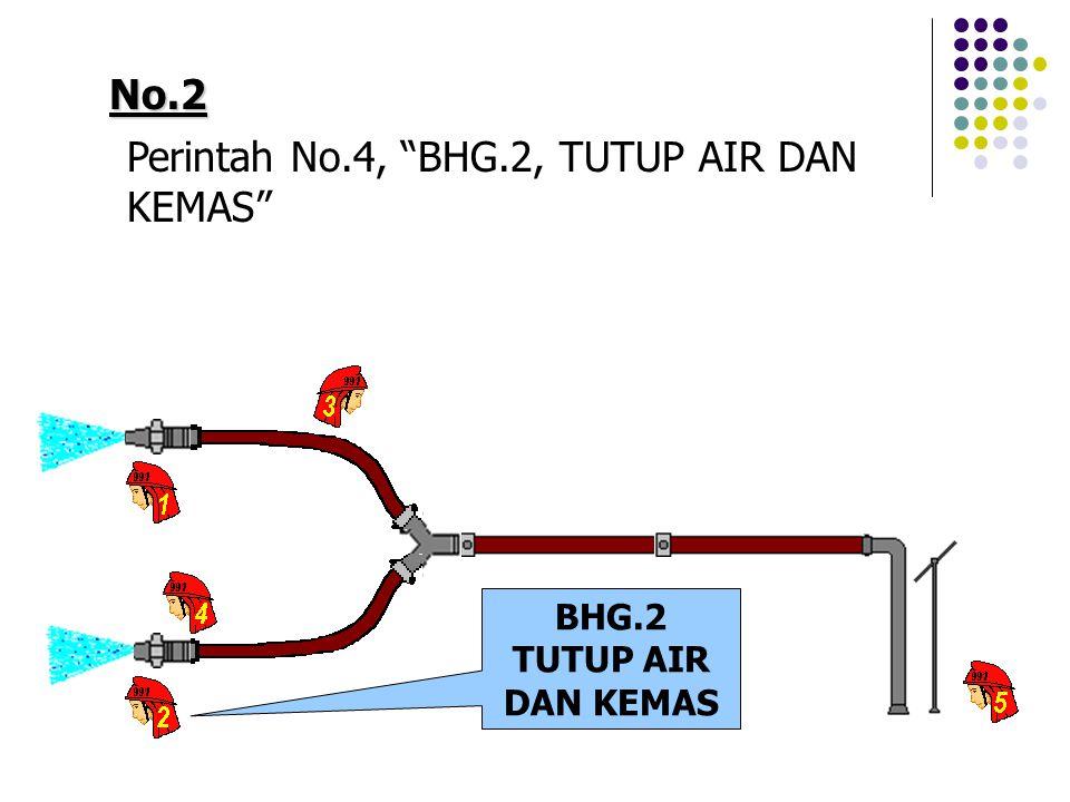 No.2 Perintah No.4, BHG.2, TUTUP AIR DAN KEMAS BHG.2 TUTUP AIR DAN KEMAS