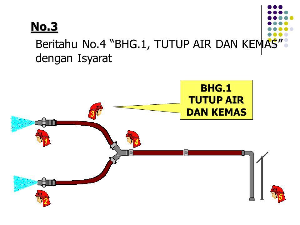No.3 Beritahu No.4 BHG.1, TUTUP AIR DAN KEMAS dengan Isyarat BHG.1 TUTUP AIR DAN KEMAS