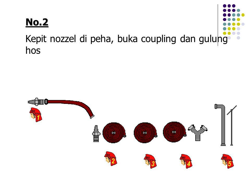 No.2 Kepit nozzel di peha, buka coupling dan gulung hos