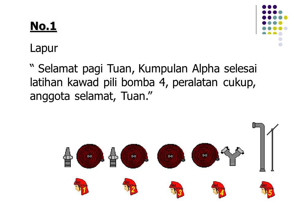 No.1 Lapur Selamat pagi Tuan, Kumpulan Alpha selesai latihan kawad pili bomba 4, peralatan cukup, anggota selamat, Tuan.