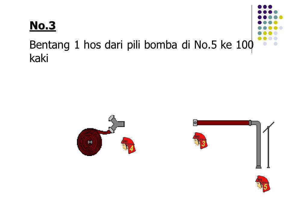No.3 Bentang 1 hos dari pili bomba di No.5 ke 100 kaki