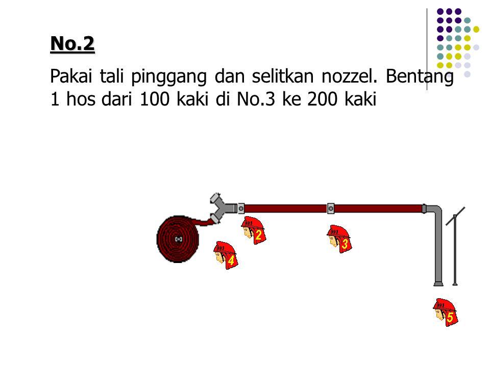 No.2 Pakai tali pinggang dan selitkan nozzel. Bentang 1 hos dari 100 kaki di No.3 ke 200 kaki