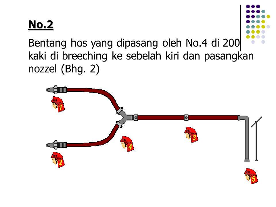 No.2 Bentang hos yang dipasang oleh No.4 di 200 kaki di breeching ke sebelah kiri dan pasangkan nozzel (Bhg.